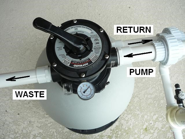 How to Backwash a Sand Filter 3